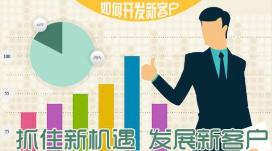 新客户开发的销售技巧和话术全站精华汇总,